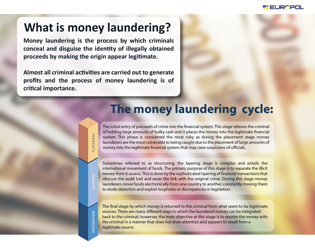 europol on twitter what is moneylaundering learn about the 3