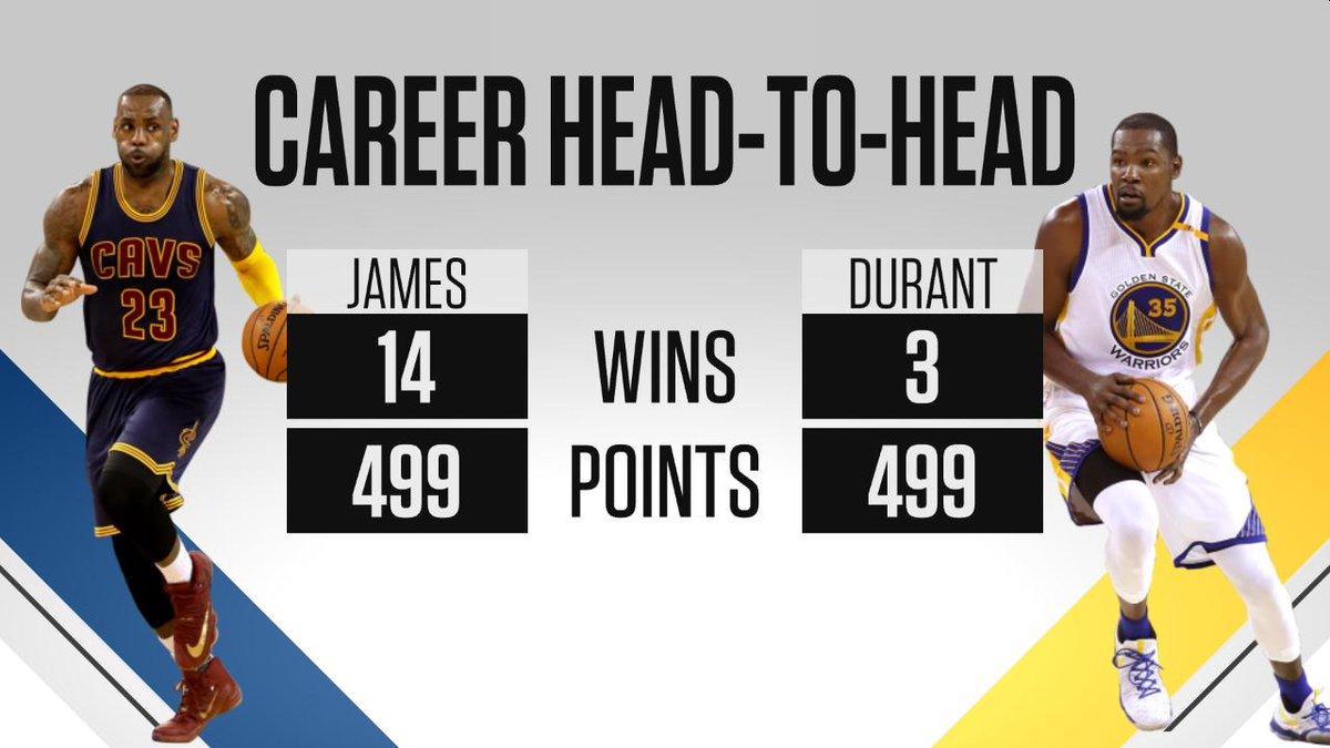 head-to-head matchups, LeBron James