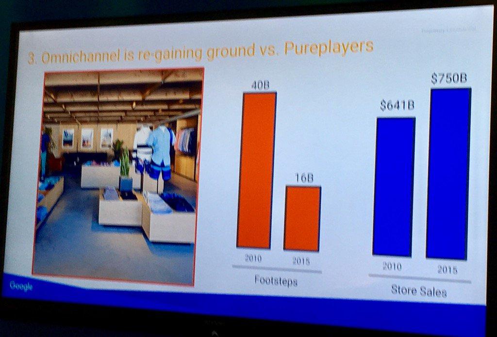 #nrf17 #retail US baisse de fréquentation et augmentation du CA quels drivers de la fréquentation et de la conversion <br>http://pic.twitter.com/k36WdTiI0I