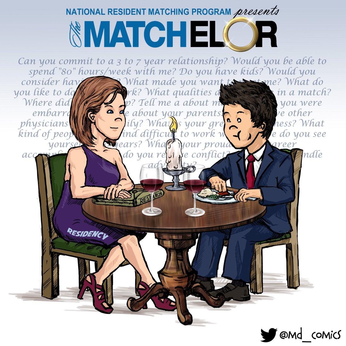 speed dating md upoznavanje s djevojkom vruće i hladno