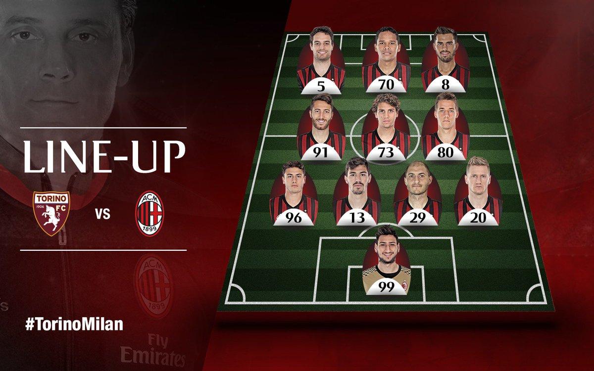 Diretta Torino-Milan 16 gennaio: formazioni ufficiali diretta streaming alle 20:45