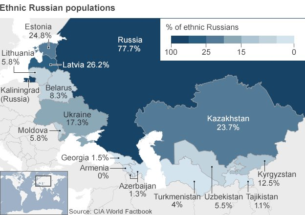 % of Ethnic #Russia-n Populations in #FSU  #map #dataviz #PSS<br>http://pic.twitter.com/psiAgTsW6D