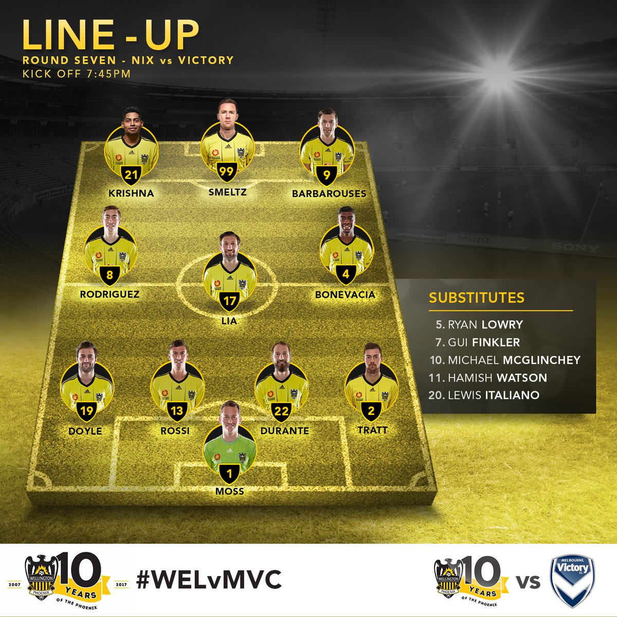Here's how we'll line up for tonight's match against @gomvfc #WELvMVC...