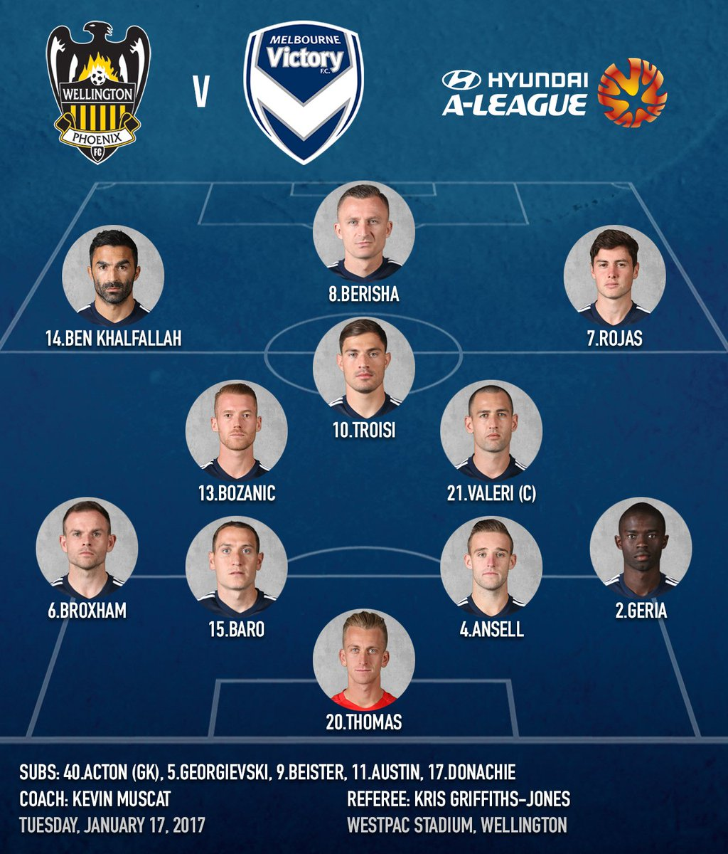 Here's our line-up for #WELvMVC at @WestpacStadium. Kick-off 5.45pm AE...