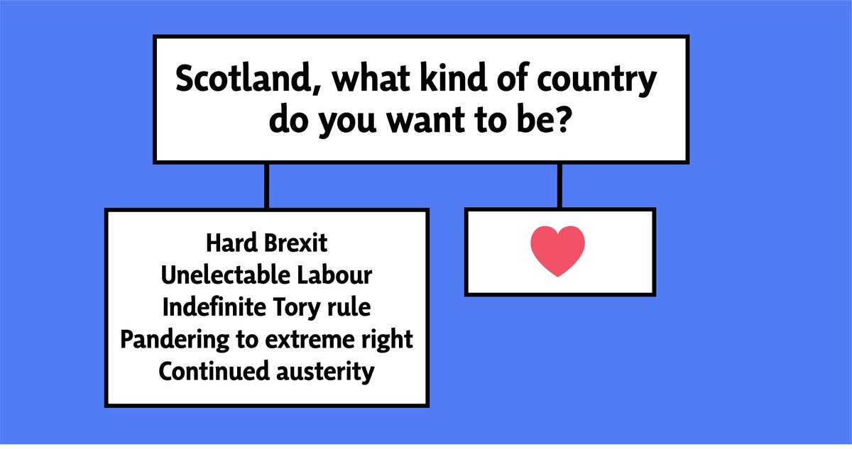 This is fast becoming the most important question in Scotland's future. https://t.co/ShRLpUrAqf