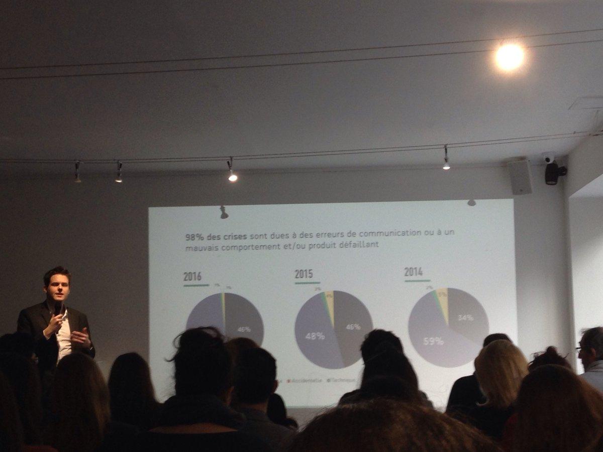 La Netscouade en direct de la #confbadbuzz : quels enseignements des #crises de 2016 ? #Reputation #Digital <br>http://pic.twitter.com/BaNcgcFMG8