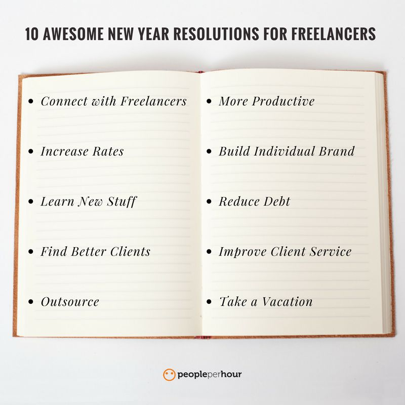 10 awesome #NewYearResolutions for #freelancers that are not for the sake of making a new year resolution either    http:// buff.ly/2jelcRV  &nbsp;  !<br>http://pic.twitter.com/z4JNwsBb6G