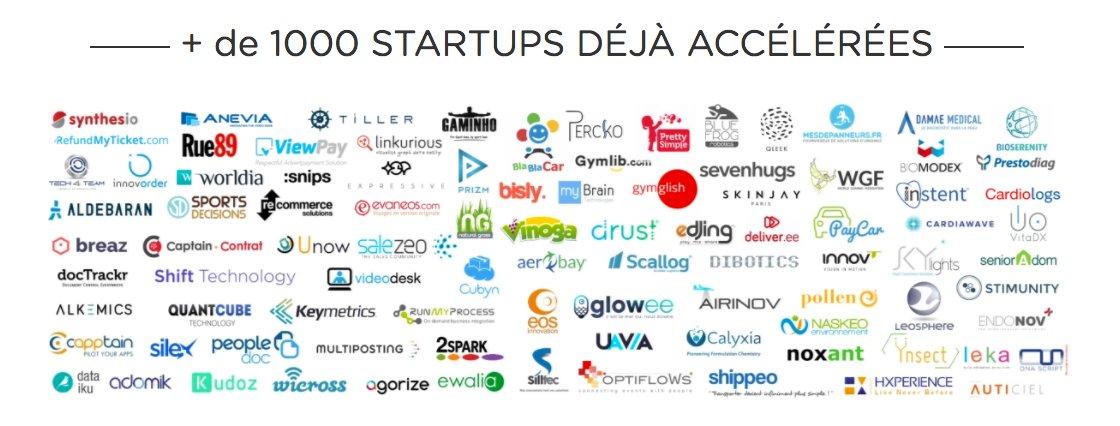 [#Accélérateur] Focus sur @ScientInitiativ, premier accélérateur de France : 250 #startup, 8M€ prêtés  http://www. sncf-developpement.fr/actualites/snc f-developpement-scientipole-un-an-collaboration-13575 &nbsp; …  #croissance <br>http://pic.twitter.com/oupIkzUTDi