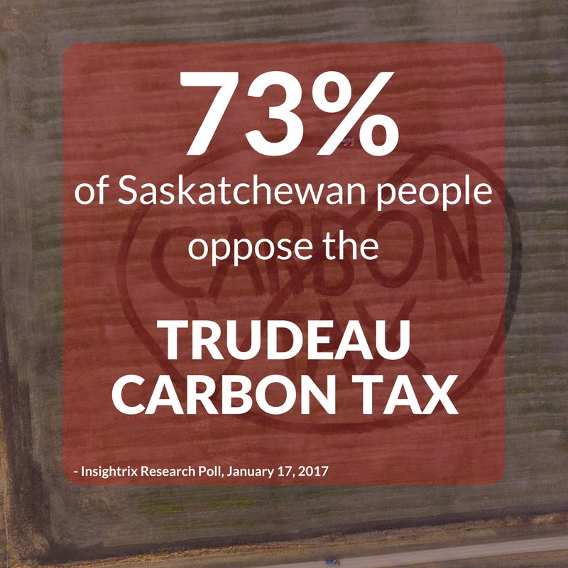 New poll: 73% of SK people oppose fed carbon tax. We'll keep fighting this attack on SK economy & taxpayers  #skpolihttps://t.co/wQGDOB90c4