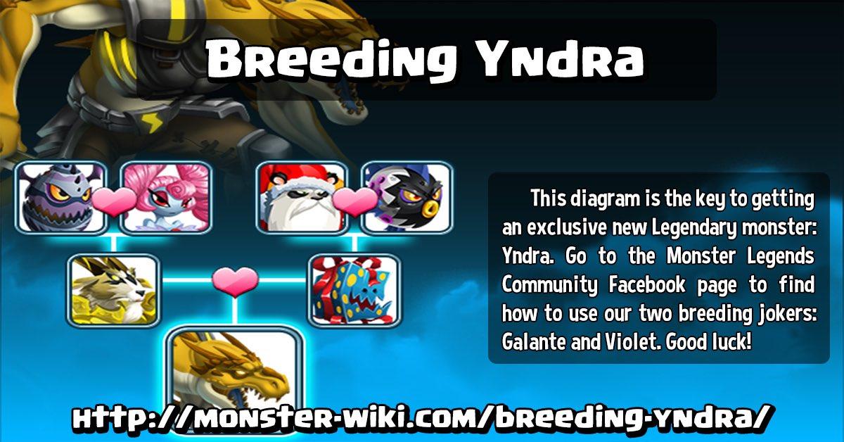 Monster Legend Breeding Guide