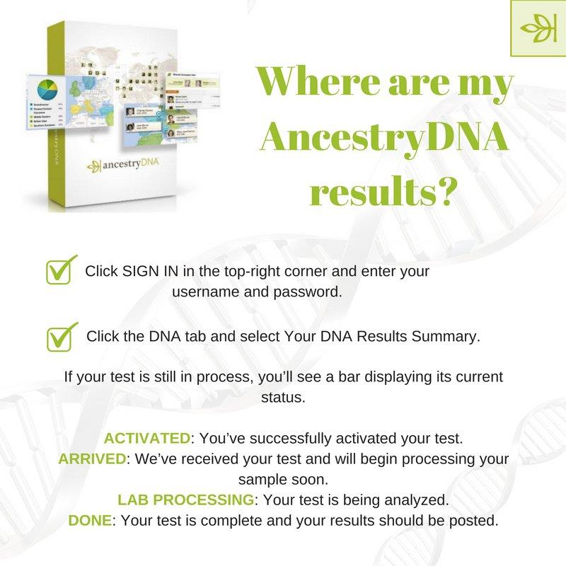 DNA & Genealogy