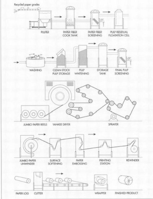 Schematic Circuit Diagram For Egg Incubator