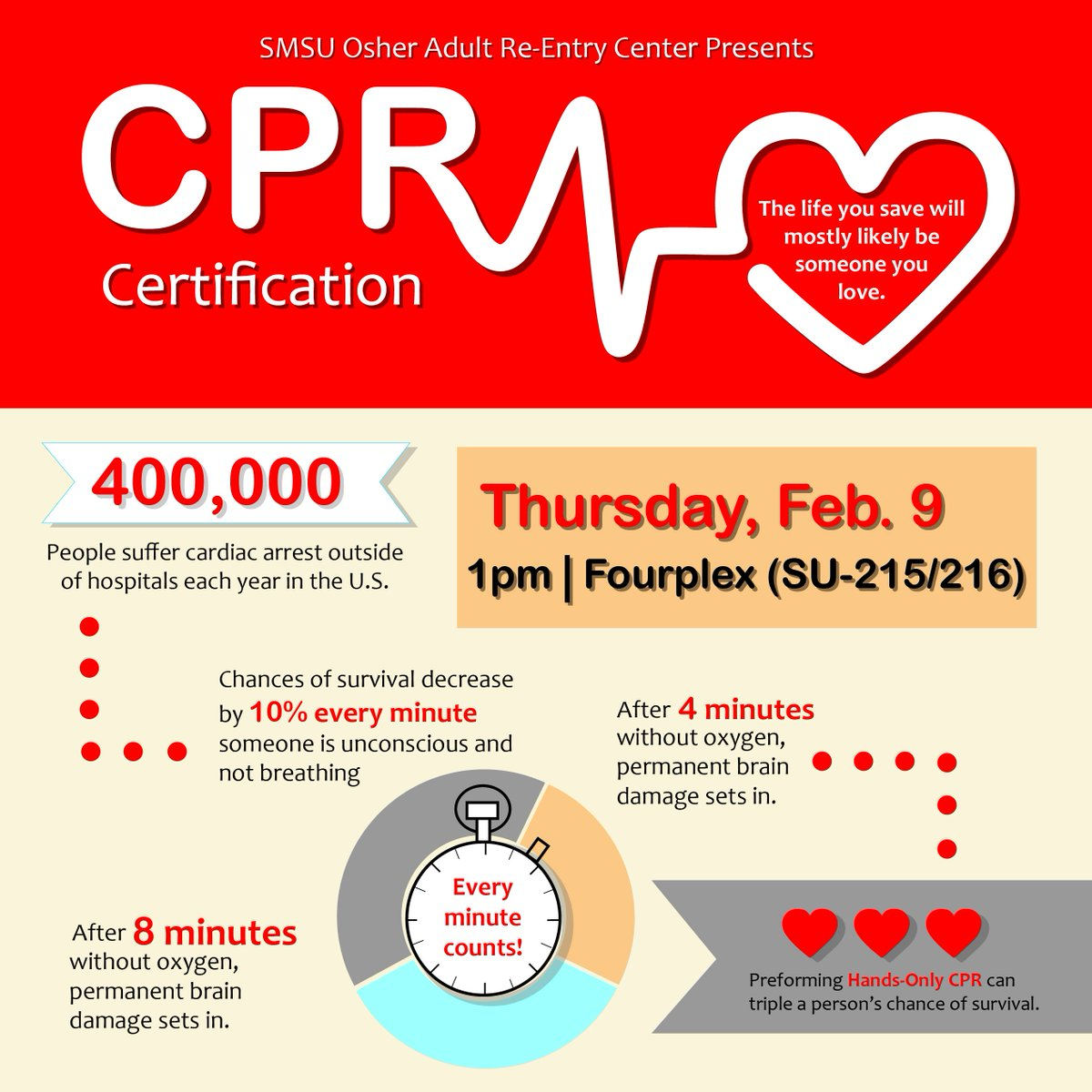 Csusb student union on twitter its not too late to learn how to sign up for cpr certification training at the oarc mysmsu smsuadvocate csusb httpstw59z2mc4na 1betcityfo Choice Image