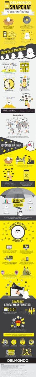 #Infographie :Tout savoir sur #Snapchat en une image!  http:// buff.ly/2j41asK  &nbsp;    @socialmedia2day #socialmedia #ReseauxSociaux #RS #Flashtweet<br>http://pic.twitter.com/5oTsn2L2wF