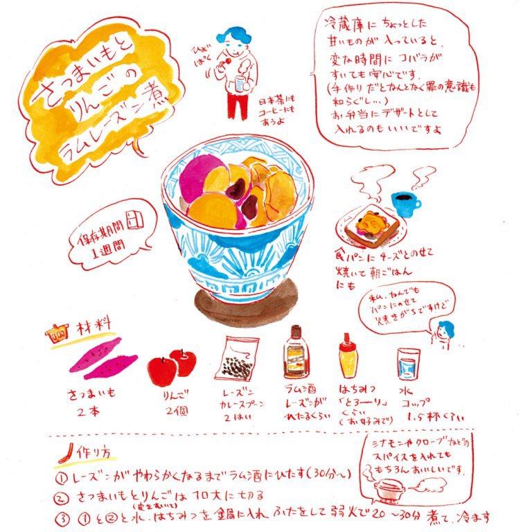 鈴木収春 (@suzuki54)   Twitter