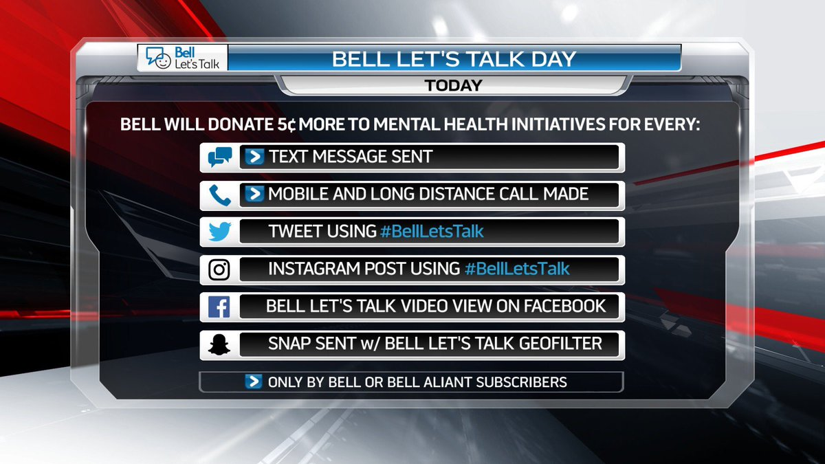 Let's get the conversation started...We all love social media...today it can help make a difference...#BellLetsTalk https://t.co/MKjhpr4wVk
