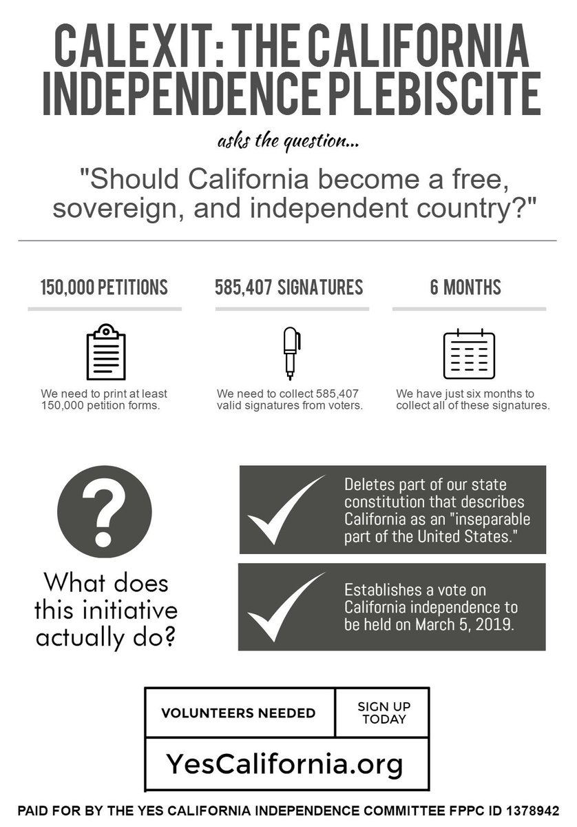 Calexit Campaign On Twitter Join Us This Weekend In LA And Get A - When did california become part of the united states