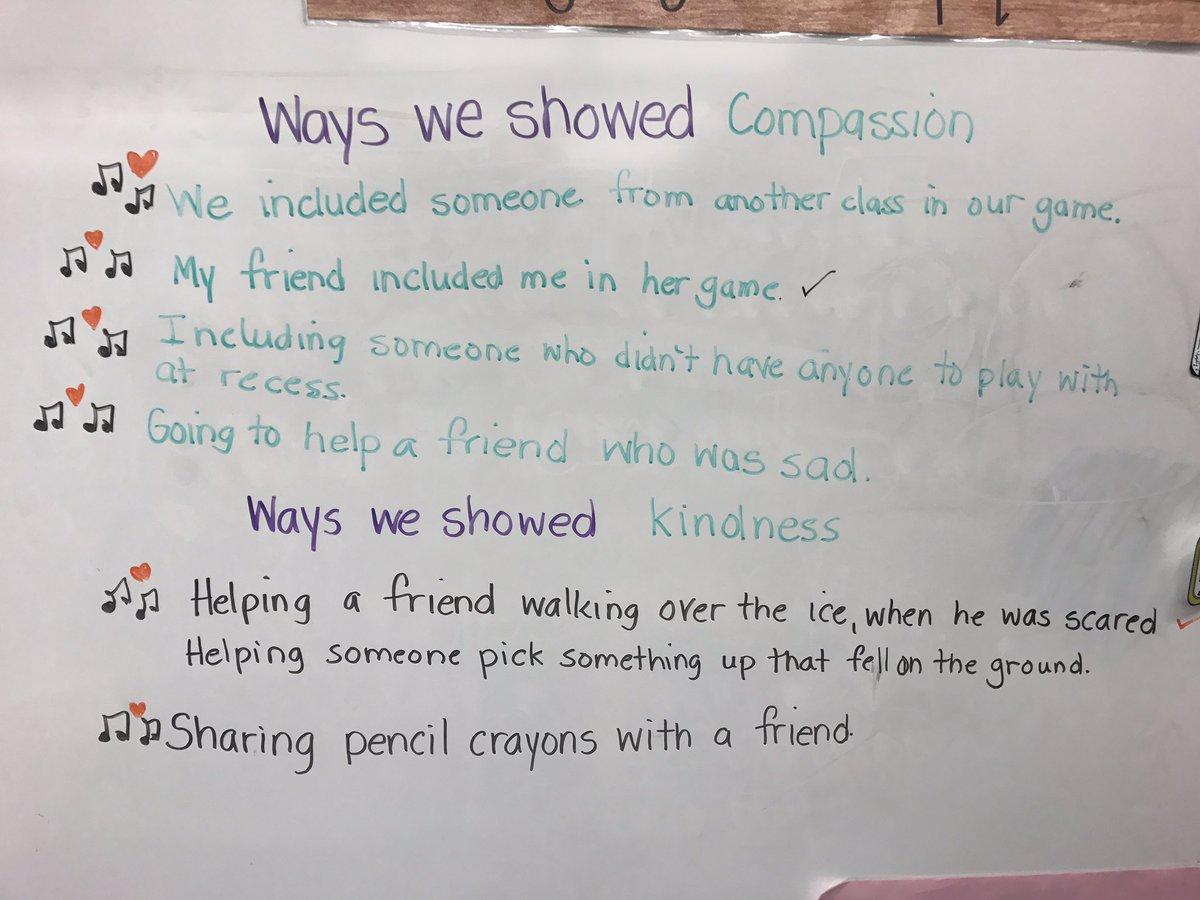 Queensbury School On Twitter Grade 1 Students Describing Examples