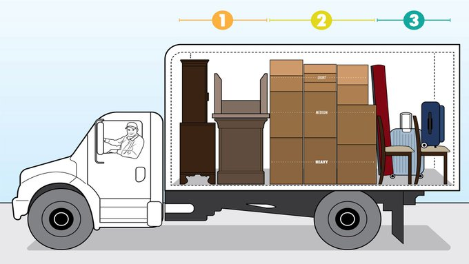 6 Expert Tips for Loading a Moving Truck Like a Pro