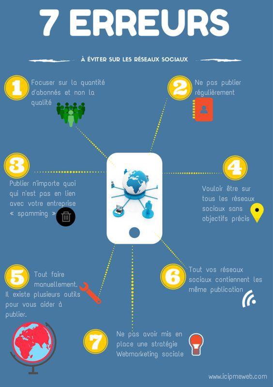 #SocialMedia - 7 erreurs à éviter sur les réseaux sociaux  http:// bit.ly/2jxlpSM  &nbsp;   via @Ecom_NationFR<br>http://pic.twitter.com/twJjlZmGQj