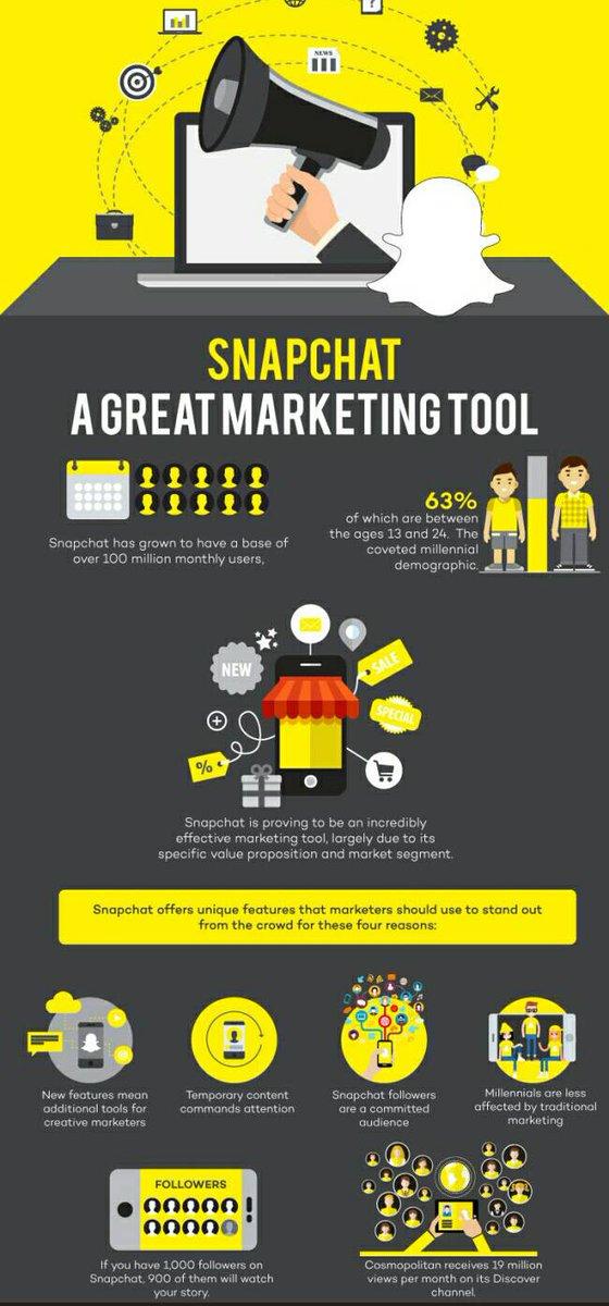#Infographie : le potentiel marketing de #Snapchat #SocialMedia de @Delmondo via @leptidigital<br>http://pic.twitter.com/BClw9OxpUK