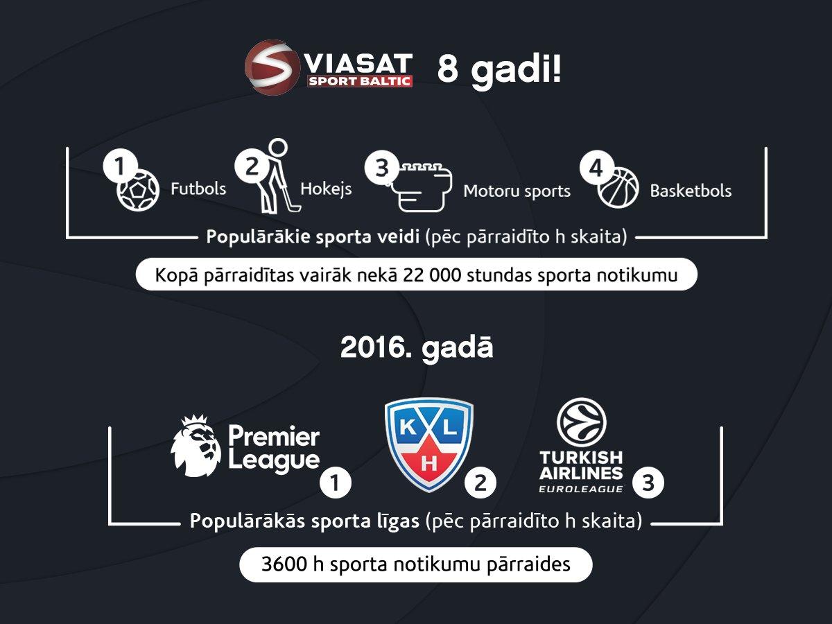 TVPlay Sports on Twitter: