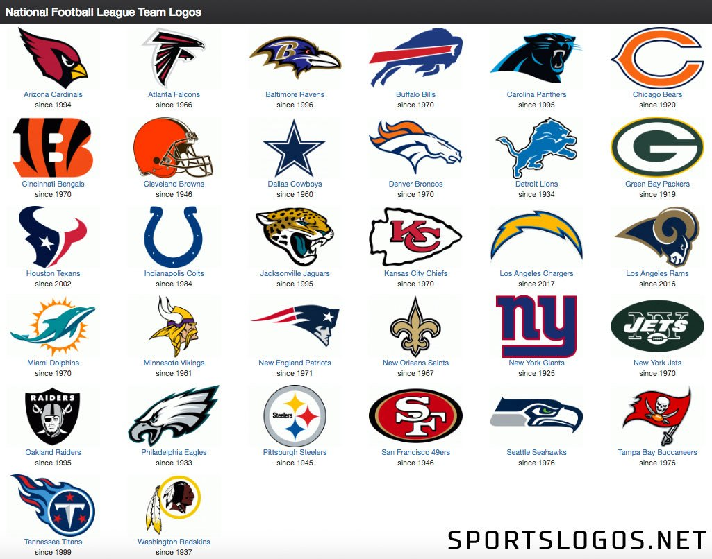 nfl teams logo wallpaper
