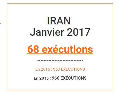 Le compteur des exécutions continue de s&#39;emballer en #Iran #FreeIran   http://www. iranmanif.org/index.php/mani festation/en-iran/5484-les-pendaisons-de-2017-en-iran &nbsp; … <br>http://pic.twitter.com/DLY1NVWtaL