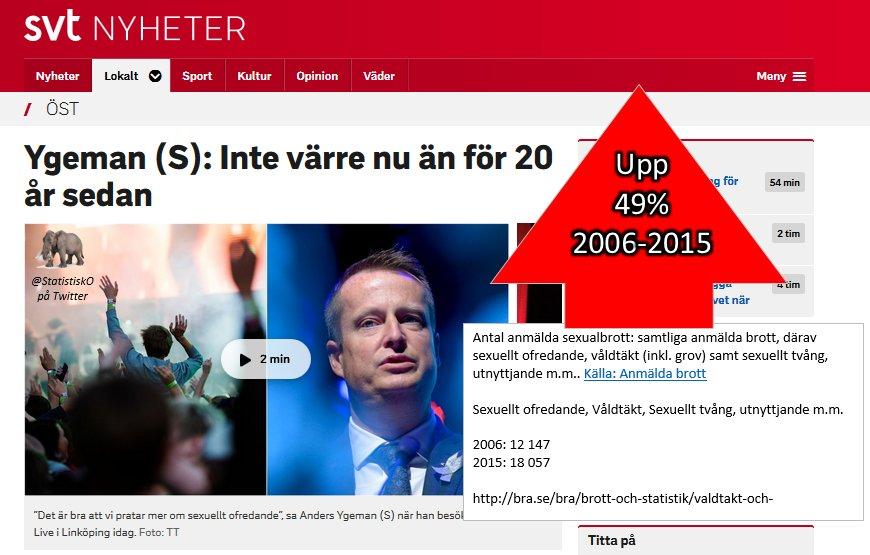 franska valet odds