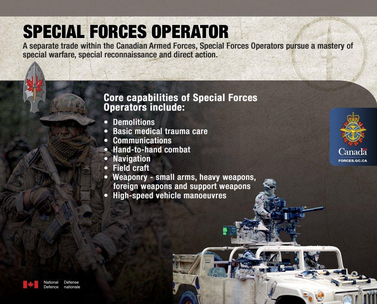 Canadian Forces Canadianforces Twitter