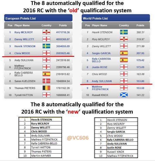 European Tour 2017 DP World Tour Championship - Page 3 C2hrbe6WgAAkzq5
