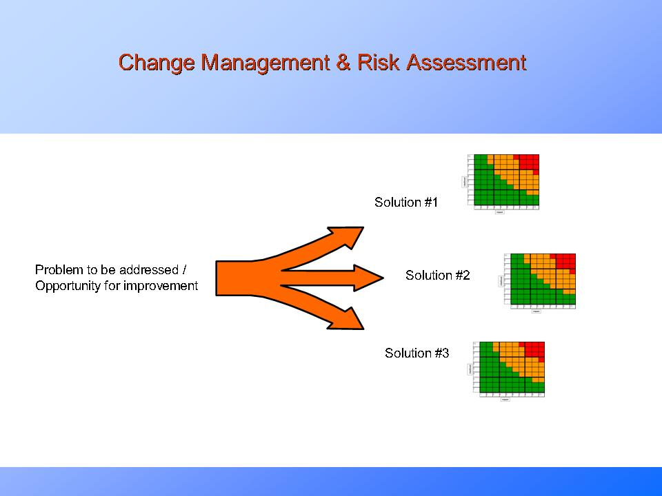 Change Management Presentation  http:// ow.ly/2l0I3089j0w  &nbsp;   #manufacturing #processing #Manager #Engineering #lean #LeanStartup #medicaldevice <br>http://pic.twitter.com/drCRmb2wVZ