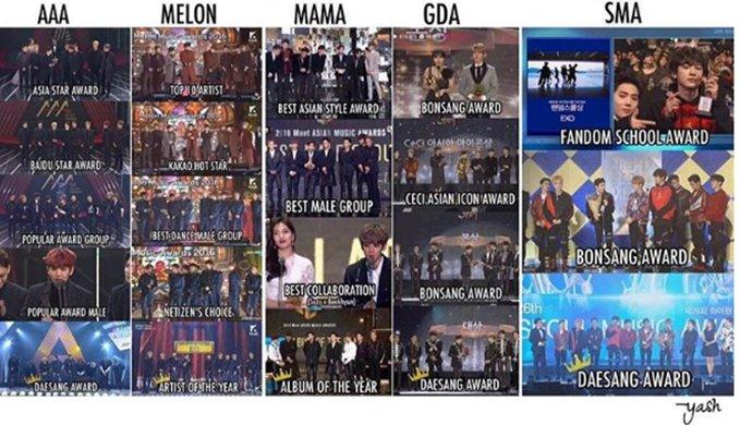 Todos los premios que EXO ha ganado en 2016-2017!!  ORGULLOSA DE MIS BEBÉS SIEMPRE 🏆🏆🏆😭😍💕
