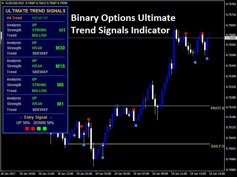 Free binary options signals download blasto histo crypto currency