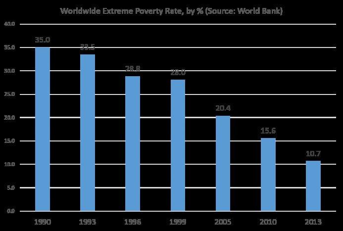 Thumbnail for #OXFAM: enorme labor, penosas estadísticas
