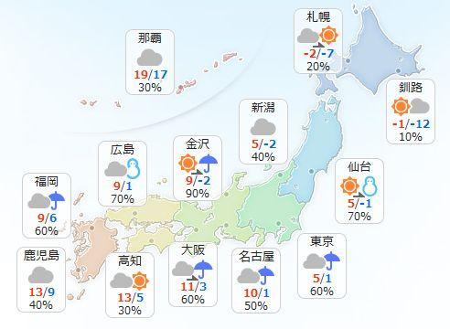 【1月20日(金)】九州北部や山陰は雨や雪が降ったりやんだりででしょう。四国や山陽でも雨や雪が降る所…