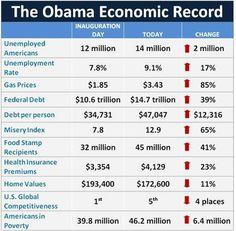 @WhiteHouse @POTUS Liar