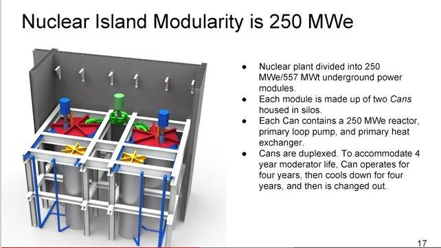 ThorCon: A #Thorium Molten Salt Reactor System that can be built Now  https://www. youtube.com/watch?v=VfsOYz OpYRw &nbsp; …  #nuclear #uranium <br>http://pic.twitter.com/uT2VHp2GCr