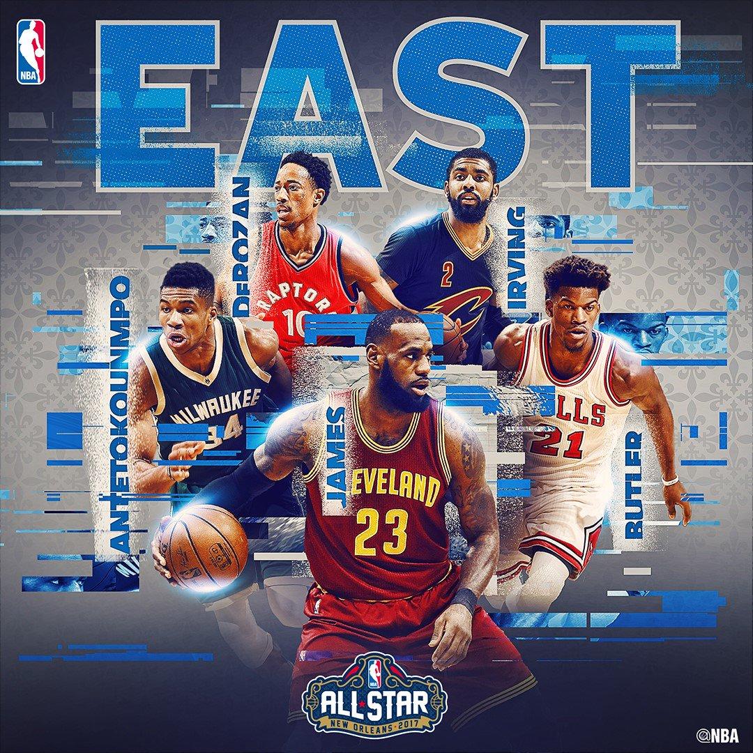 NBAオールスター2017のスターターが発表されました。 ファン投票50%、選手投票25%、メディア…