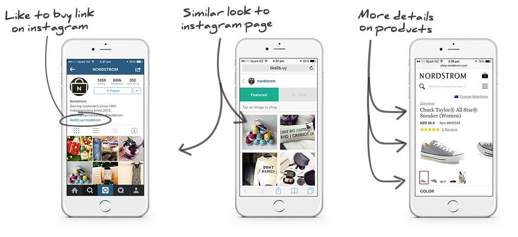 Prospective : le futur du #eCommerce de mode est dans la #Tech &gt;&gt;&gt;  http:// buff.ly/2iMtJK7  &nbsp;  <br>http://pic.twitter.com/vtrstLJlYk
