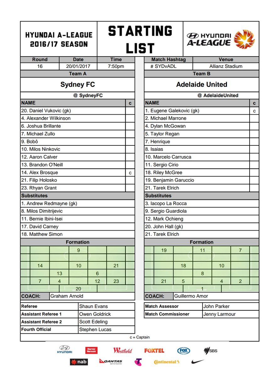 TEAM SHEET | Here's a look at how tonight's opposition line up! What's...
