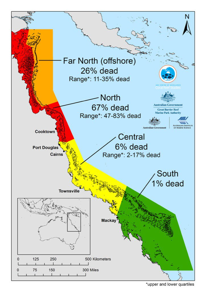 Here&#39;s why new #coal mines are a policy failure for the #GreatBarrierReef<br>http://pic.twitter.com/pJxULErqzf