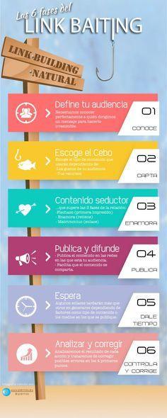 6 fases del Link Baiting en #SEO   http:// ift.tt/2jT9Ti2  &nbsp;   <br>http://pic.twitter.com/X0lLFDDWyi #AlcaladeHenares #informatico