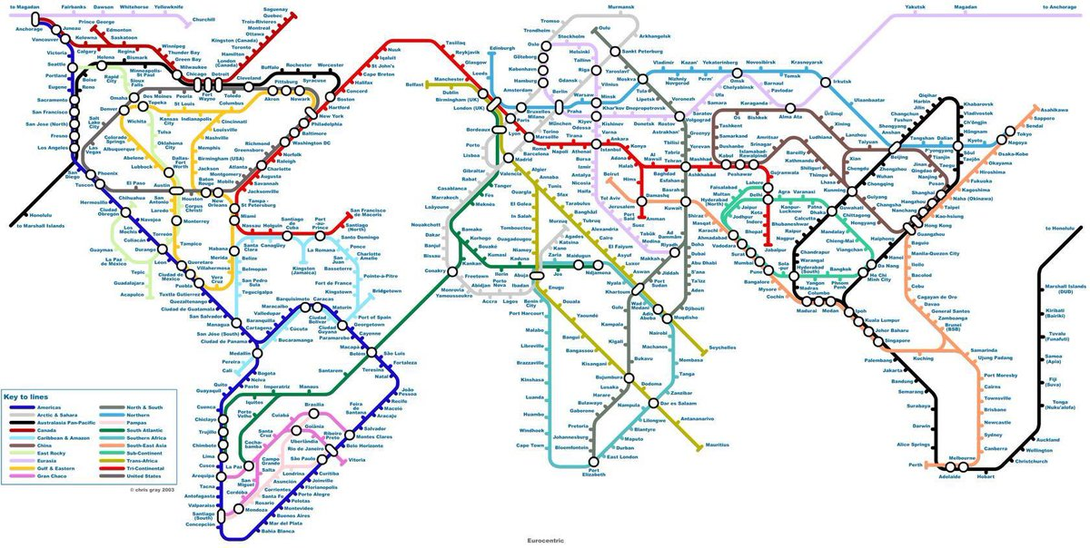 Build Your Own Subway Map.Idriss J Aberkane On Twitter A Subway Map Of The Solar System And