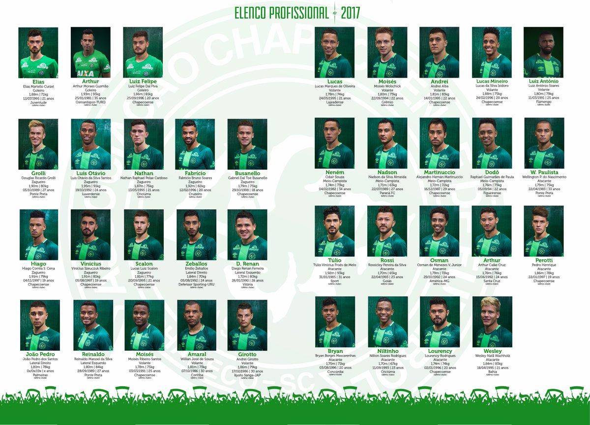 Este é o elenco oficial da Chapecoense para 2017. #VamosChape https://...