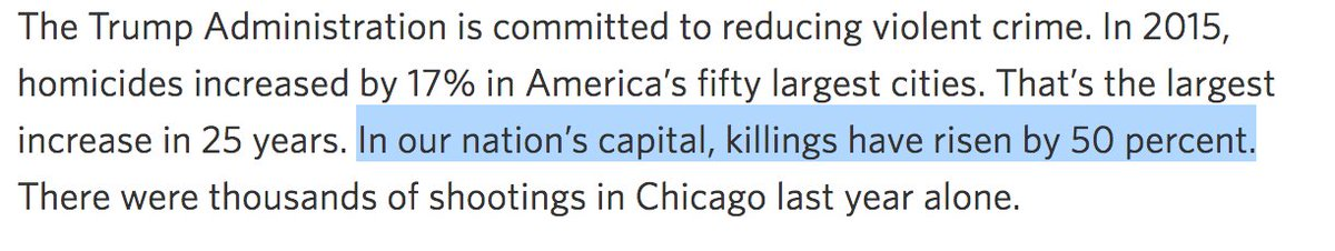 The White House site now says that 'killings have risen by 50%' in D.C. That is incorrect. They were up in 2015, down in 2016.