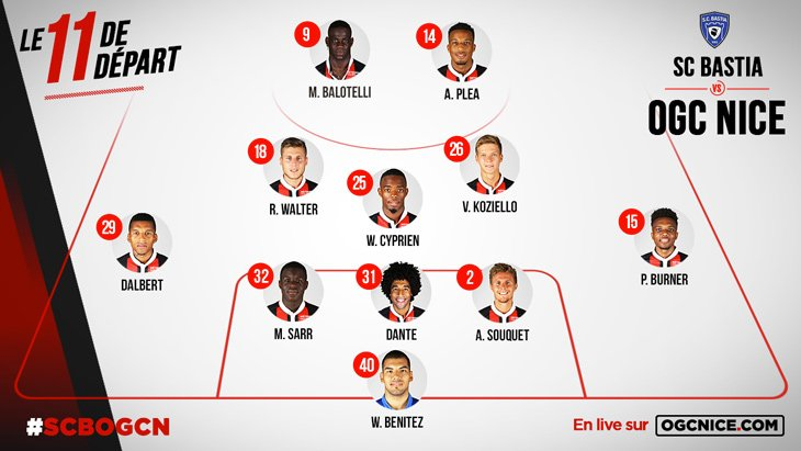 Voici le 11 de départ de Lucien Favre pour défier le SC Bastia (coup d...