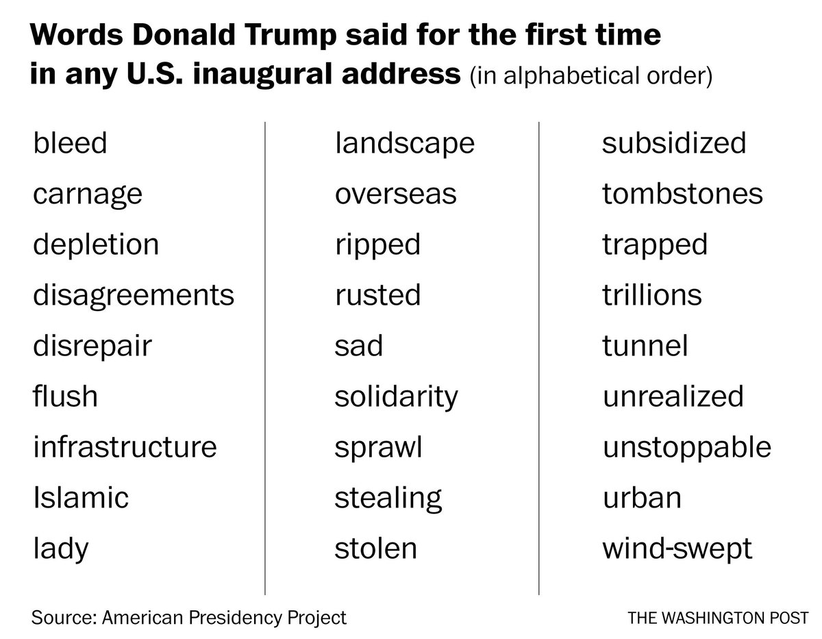 Updated to include 'disagreements,' 'overseas' and 'tunnel.'