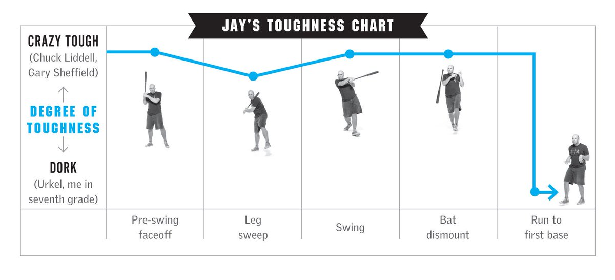 Jay Buhner Batting Stance