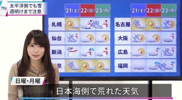 昨日20日は「大寒」らしい厳しい寒さとなり、東京都心でも雪がちらつきました。週末から週明けにかけて、…